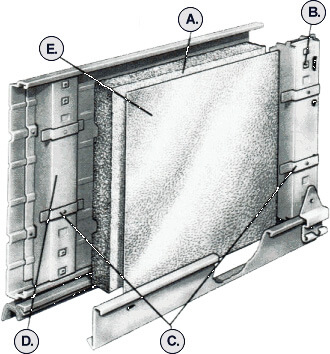 Wayne-Dalton - Optional Insulation Packages